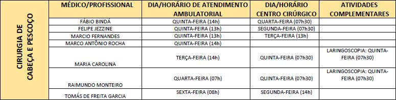 ATENDIMENTO CIRURGIA DE CABEÇA E PESCOÇO