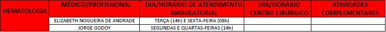 ATENDIMENTO HEMATOLOGIA